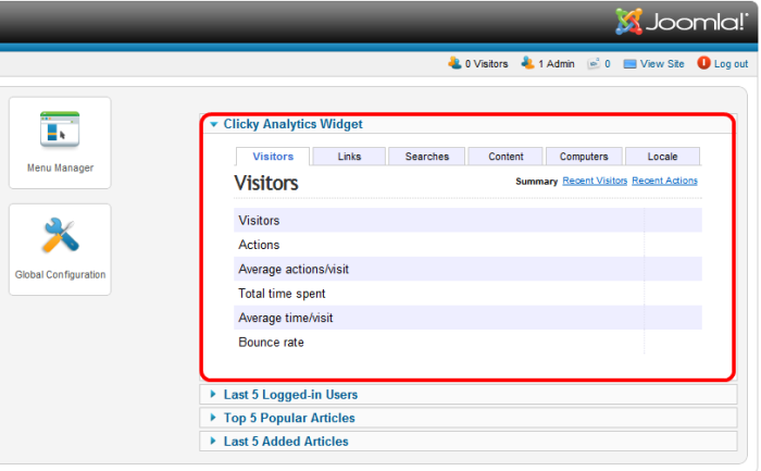 Clicky Analytics Widget for Joomla