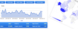 Google Analytics Dashboard for Wordpress