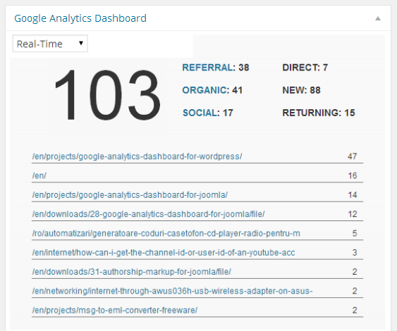 Real time reports in google analytics dashboard plugin