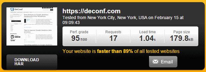 Speed Test deconf.com