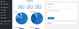 GADWP Technology Reports