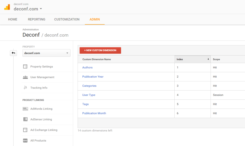 Setup custom dimensions in Google Analytics
