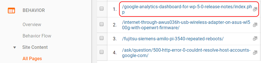 Google Analytics Page URI